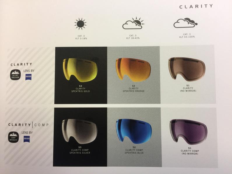 Clarity linserne kommer i 2 kategorier  Clarity til allround almindeligt  skiløb og COMP linserne til konkurrence 91d4bf60fe1f8